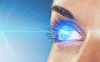 Зуд в глазах — причины, лечение и профилактика!