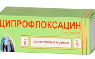 Ципрофлоксацин (капли ушные): инструкция по применению
