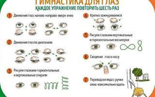 Песок в глазах (рябь в глазах) — что это значит — возможные причины и лечение