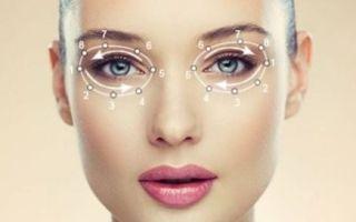 Как быстро снять отек с глаз — самые эффективные средства