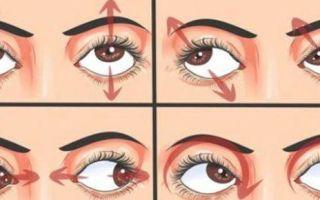 Что такое астигматизм глаз у взрослых — симптомы, методы лечения