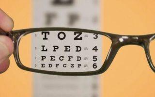 Припухлость под глазом — из-за чего возникает и как избавиться?