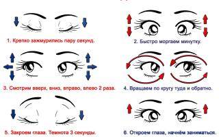 Метод Бейтса по восстановлению зрения — упражнения