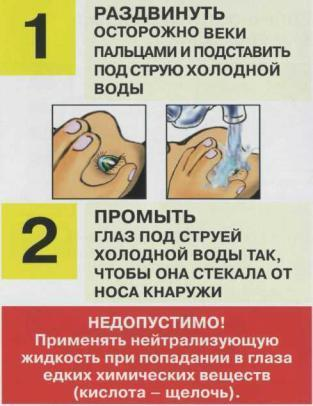 Тиотриазолин - незаменимое средство лечения глазных патологий