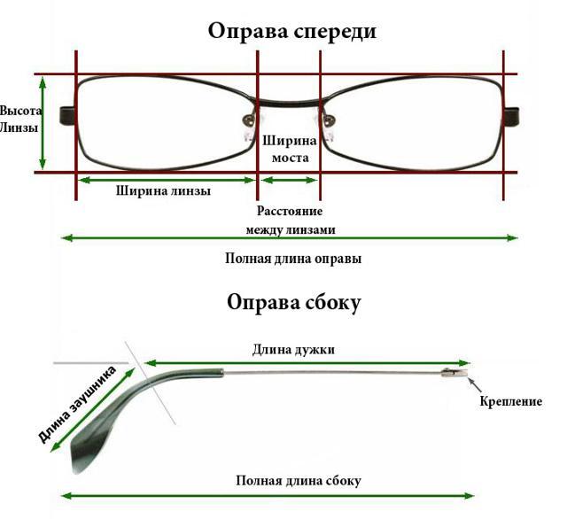 Мужские оправы для очков: какие бывают оправы, как правильно выбрать, материалы изготовления