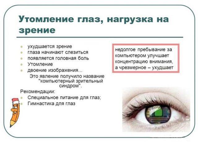 Зрение 0,5 - что это значит? Ищите ответ здесь!