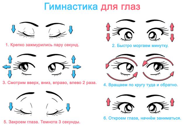 Упражнения для восстановления зрения при близорукости - только лучшие!