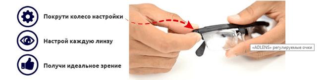 Птоз верхнего века - лечение без операции, обзор эффективных методов