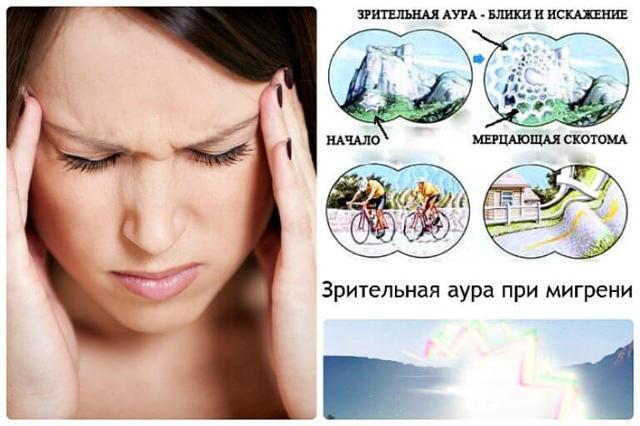 Мерцание в глазах - причины, методы лечения и профилактика