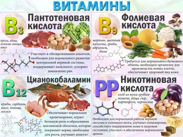 Витамины с лютеином для глаз - обзор эффективных препаратов!