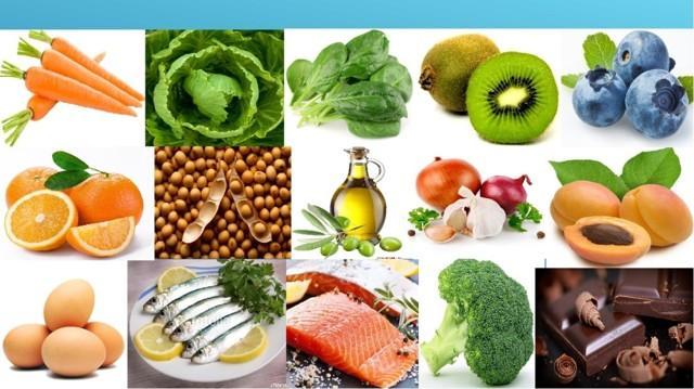 Витамины для сетчатки глаза - лучшие препараты и природные источники!