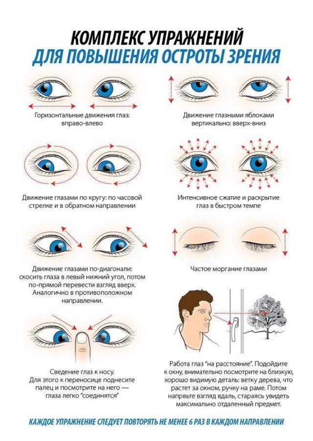 Восстановление зрения по методу Жданова: подробное описание упражнений