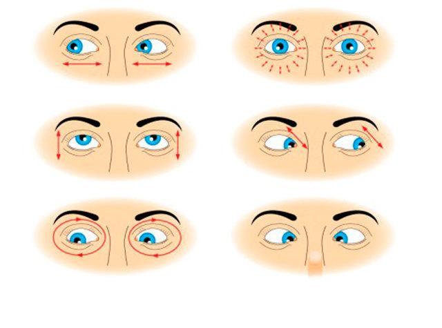 Узнайте как леченить катаракту у пожилых людей