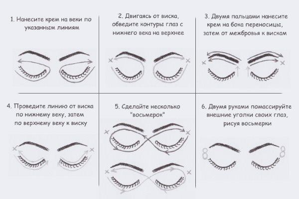 Крем от отеков под глазами - какой выбрать и как использовать?