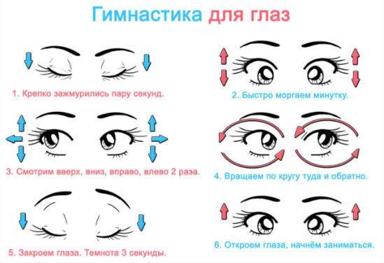 Узнайте что делать если болят глаза от компьютера