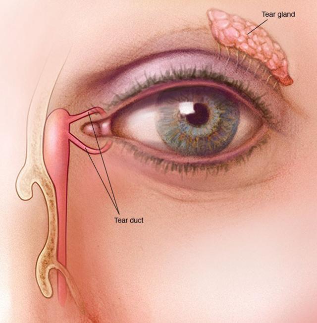 При каком заболевании двоится в глазах? Ищите ответ здесь!