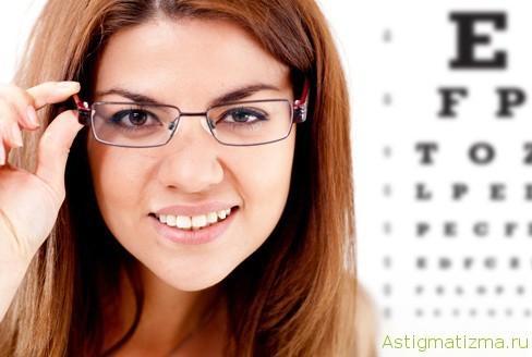 Тест на зрение: методики распознавания астигматизма, дальтонизма, дальнозоркости и других дефектов зрения