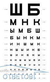 Зрение минус 1 - что значит? Ищите ответ здесь!