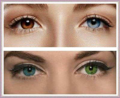 Линзы видны в глазах – это действительно так? Заметны ли линзы в глазах?