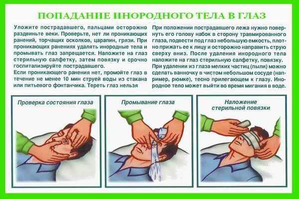Повреждение роговицы глаза - виды патологий, как правильно лечить?