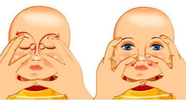Зондирование слезного канала у детей до года - этапы проведения!
