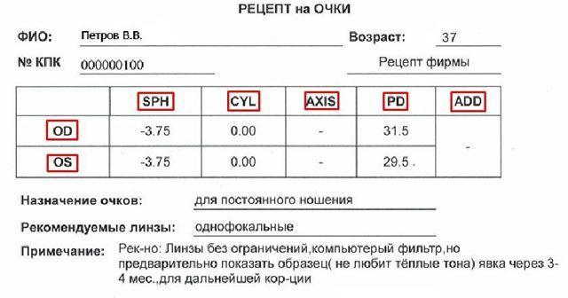 Прогрессивные линзы аддидация таблица
