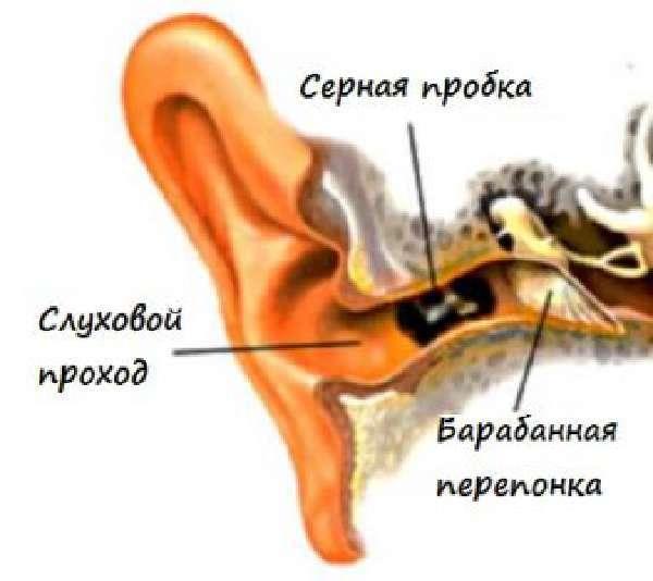 Болит ушная раковина: причины и лечение