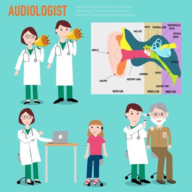 Неврит слухового нерва: симптомы и лечение